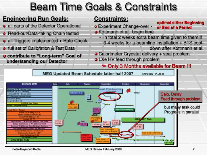 Beam time goals constraints