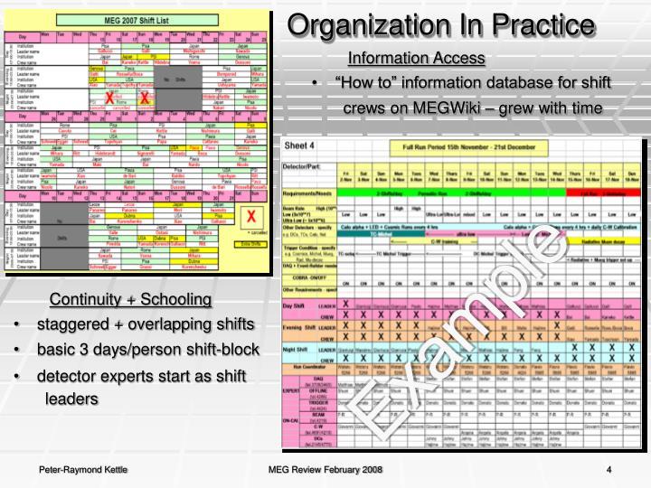 Organization In Practice
