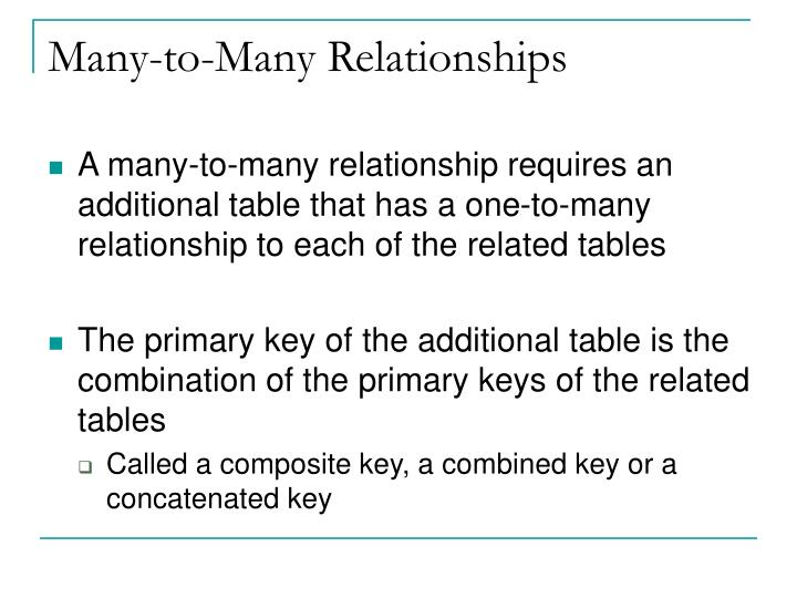 Many-to-Many Relationships