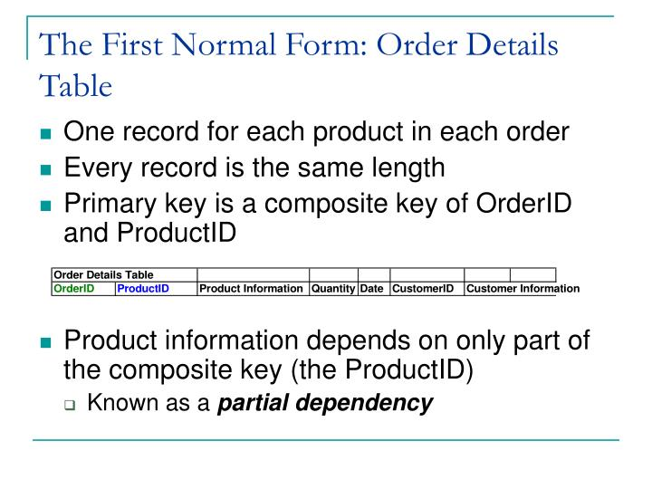 The First Normal Form: Order Details Table