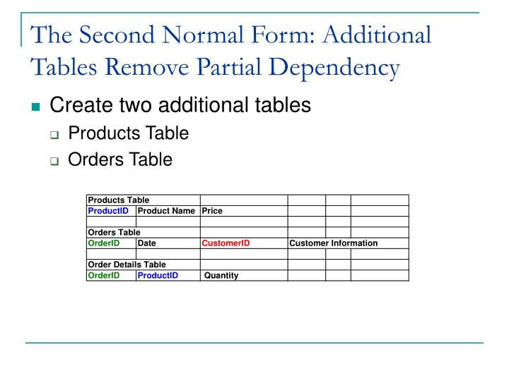 The Second Normal Form: Additional Tables Remove Partial Dependency