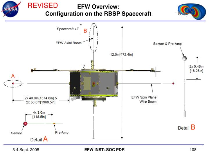EFW Overview: