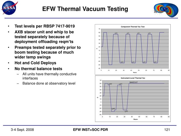 EFW Thermal Vacuum Testing