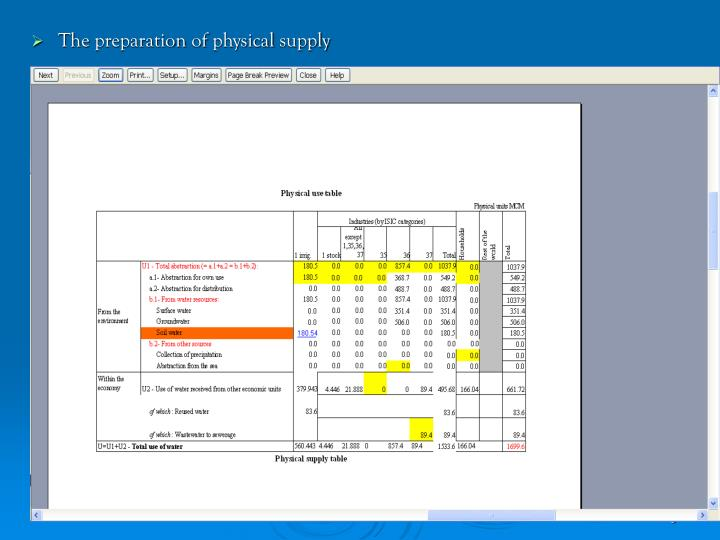 The preparation of physical supply
