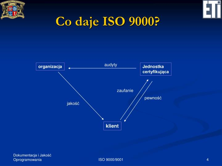 Co daje ISO 9000?