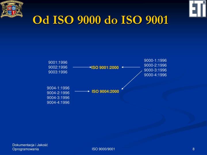 Od ISO 9000 do ISO 9001