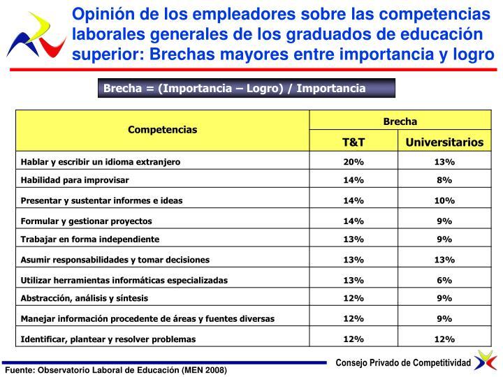 Opinión de los empleadores sobre las competencias laborales generales de los graduados de educación superior: Brechas mayores entre importancia y logro