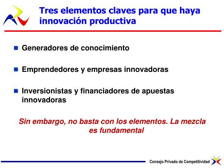 Tres elementos claves para que haya innovación productiva