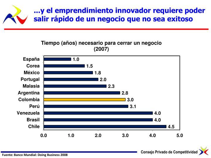 ...y el emprendimiento innovador requiere poder salir rápido de un negocio que no sea exitoso