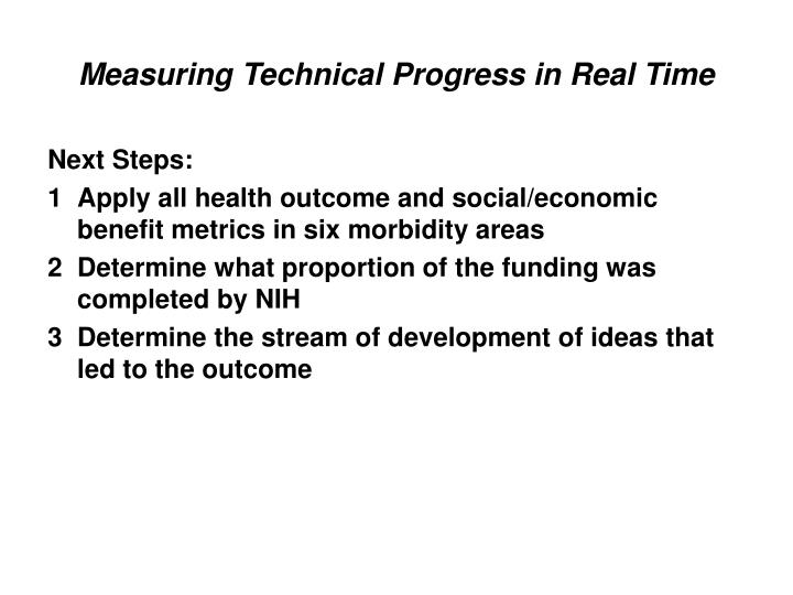 Measuring Technical Progress in Real Time