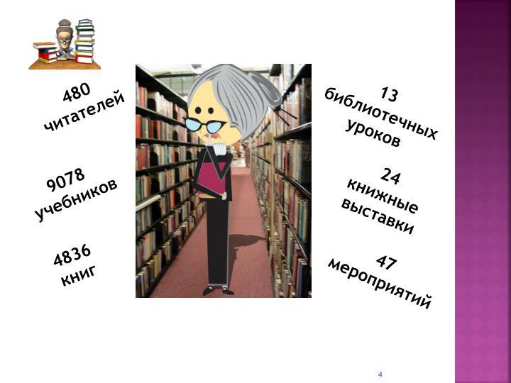 13 библиотечных