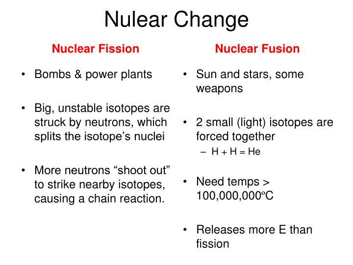 Nulear Change