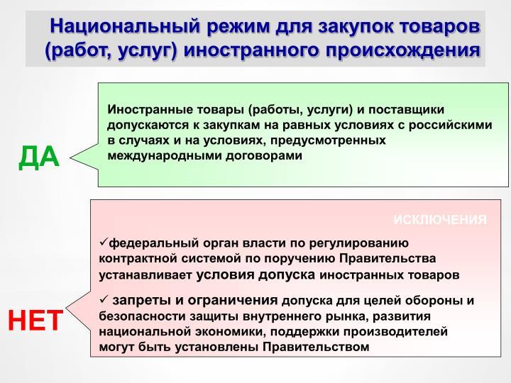 Иностранные товары (работы, услуги) и поставщики допускаются к закупкам на равных условиях с российскими в случаях и на условиях, предусмотренных международными договорами