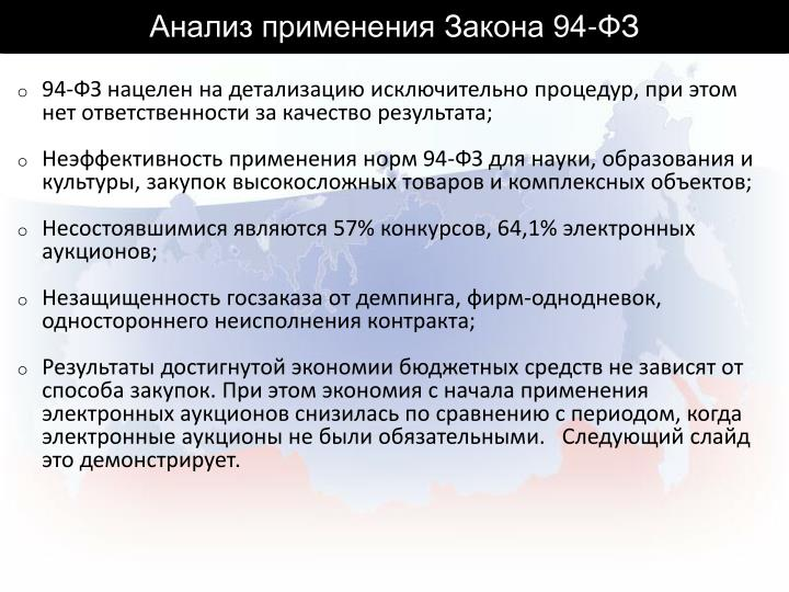 Анализ применения Закона 94-ФЗ