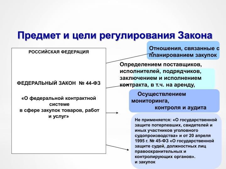Определением поставщиков, исполнителей, подрядчиков, заключением и исполнением  контракта, в т.ч. на аренду,