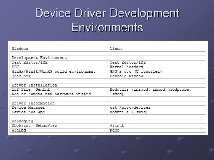 Device Driver Development Environments