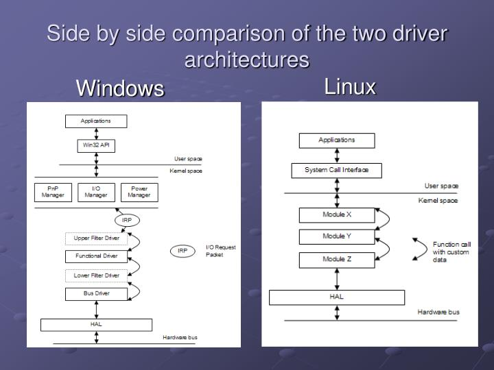 Side by side comparison of the two driver architectures
