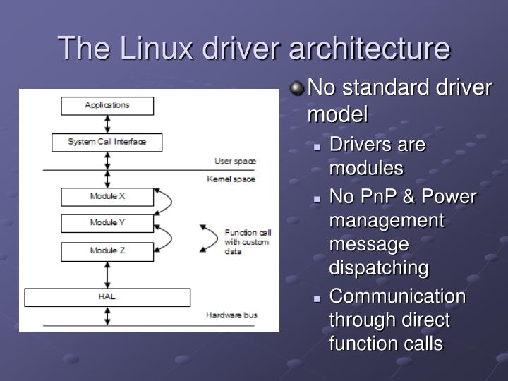 The Linux driver architecture