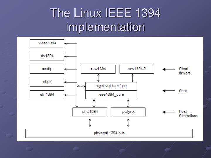The Linux IEEE 1394 implementation