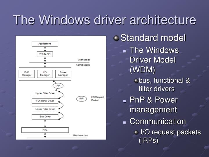 The Windows driver architecture