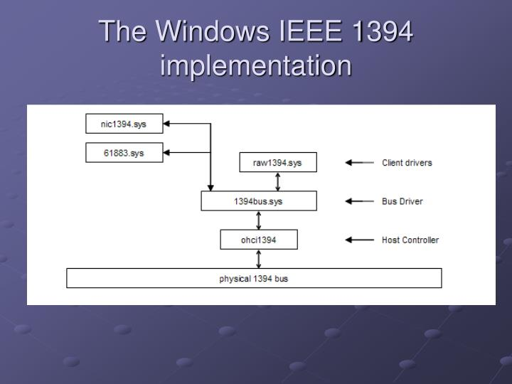 The Windows IEEE 1394 implementation