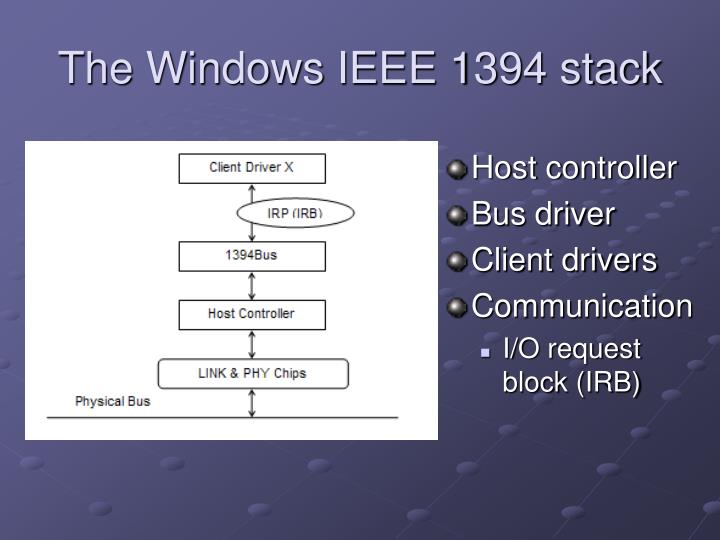 The Windows IEEE 1394 stack