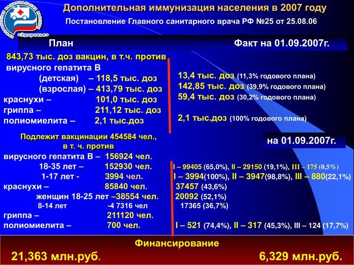 Дополнительная иммунизация населения в 2007 году