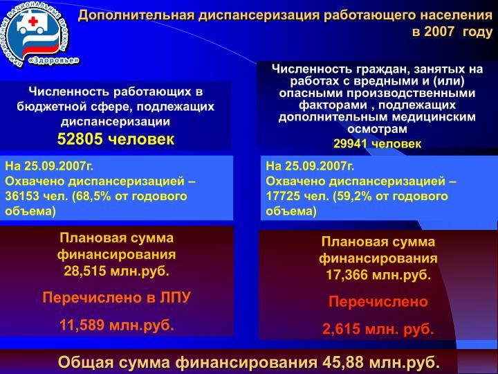 Дополнительная диспансеризация работающего населения в 2007  году