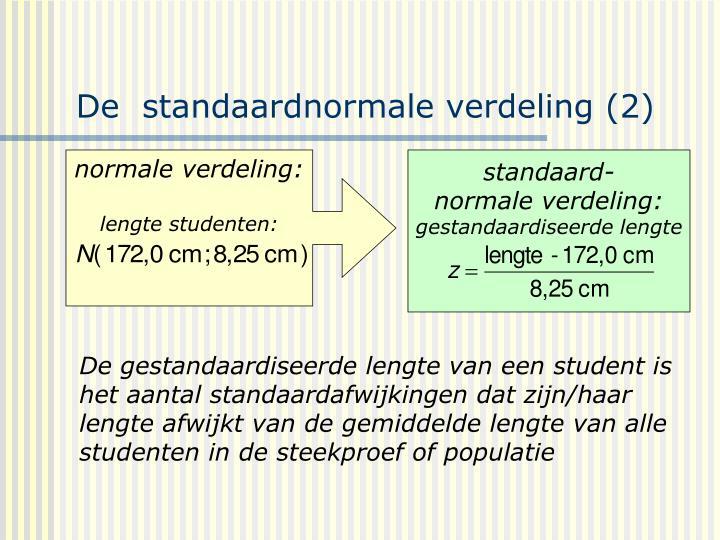 De  standaardnormale verdeling (2)