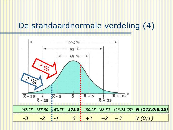 De standaardnormale verdeling (4)