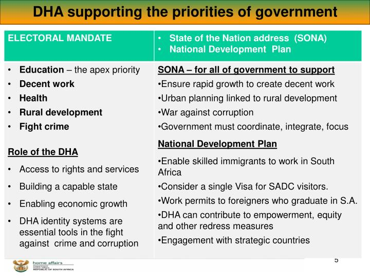 DHA supporting the priorities of government