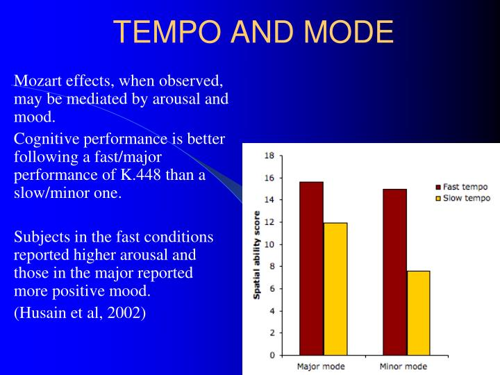 TEMPO AND MODE