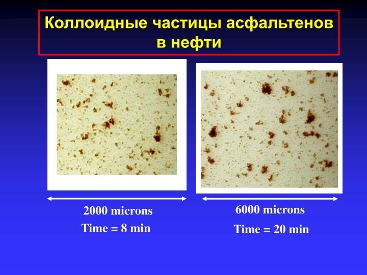 Коллоидные частицы асфальтенов