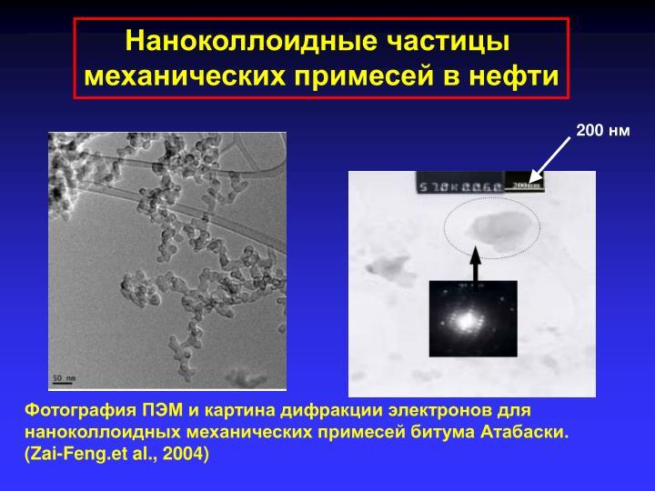 Наноколлоидные частицы