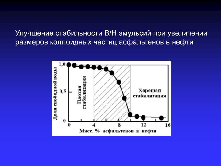 Улучшение стабильности В/Н эмульсий при увеличении