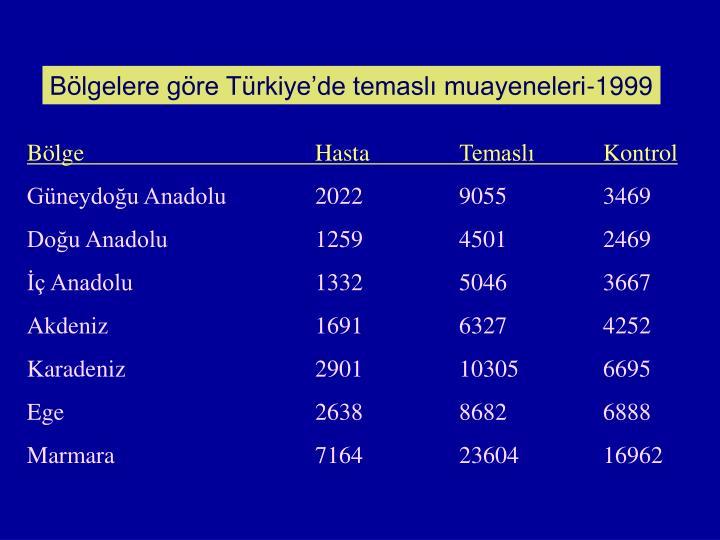 Blgelere gre Trkiyede temasl muayeneleri-1999