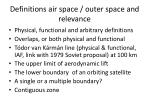 definitions air space outer space and relevance
