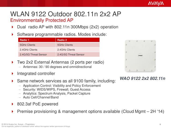 WLAN 9122 Outdoor 802.11n 2x2 AP