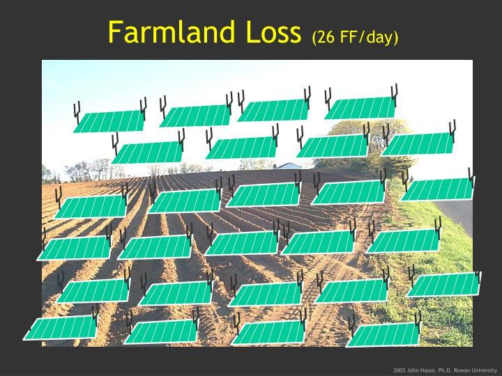 Farmland Loss