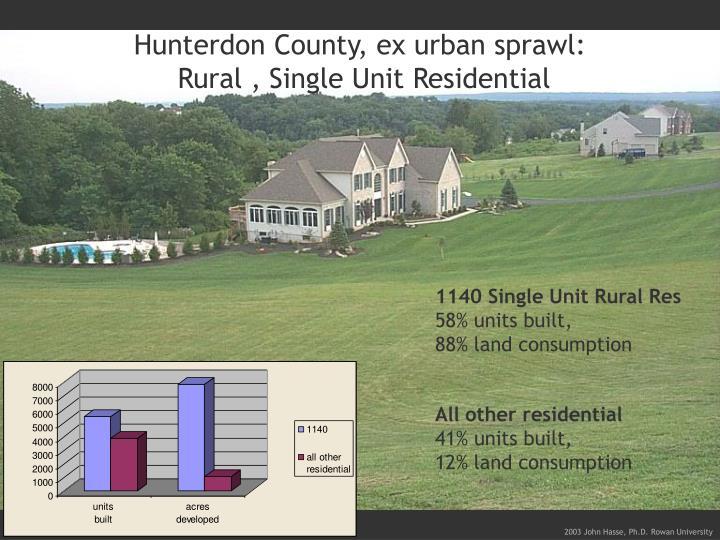 Hunterdon County, ex urban sprawl: