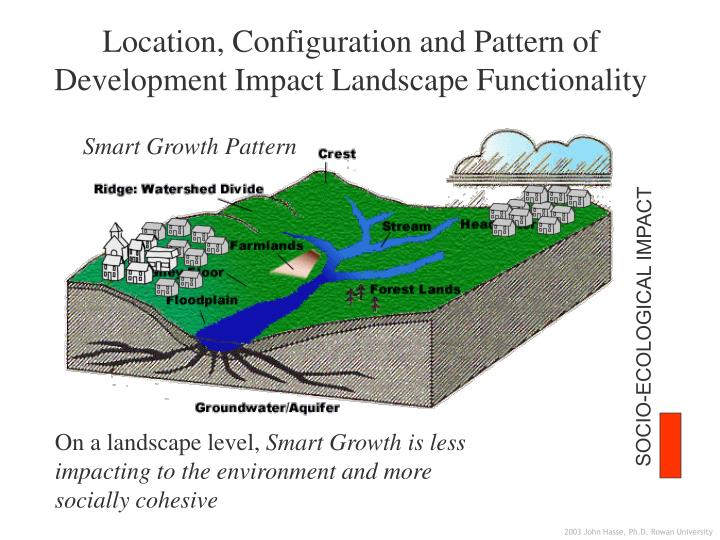 Location, Configuration and Pattern of Development Impact Landscape Functionality