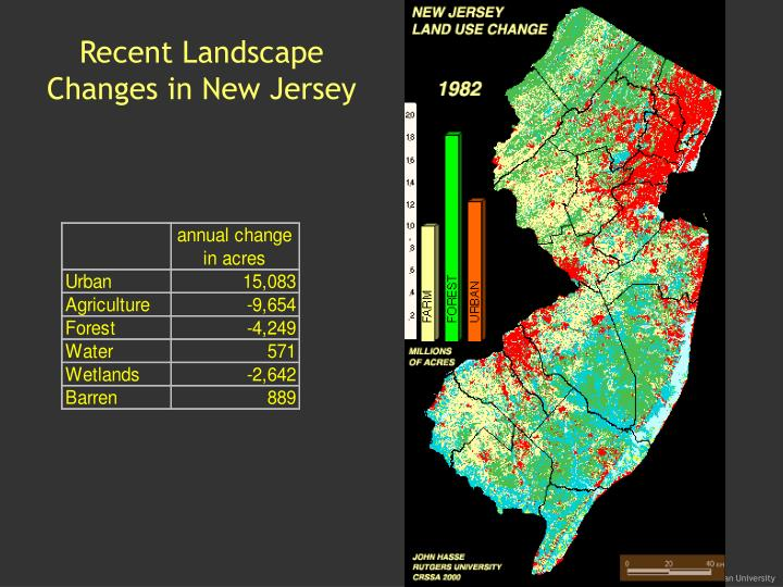 Recent Landscape Changes in New Jersey
