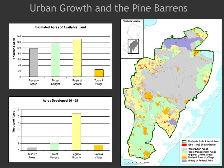 Urban Growth and the Pine Barrens