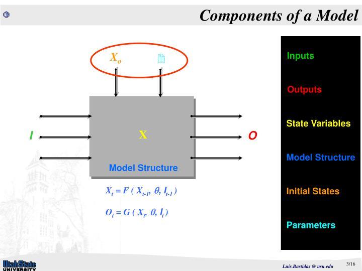 Components of a model