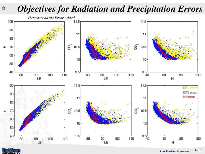 Objectives for Radiation and Precipitation Errors