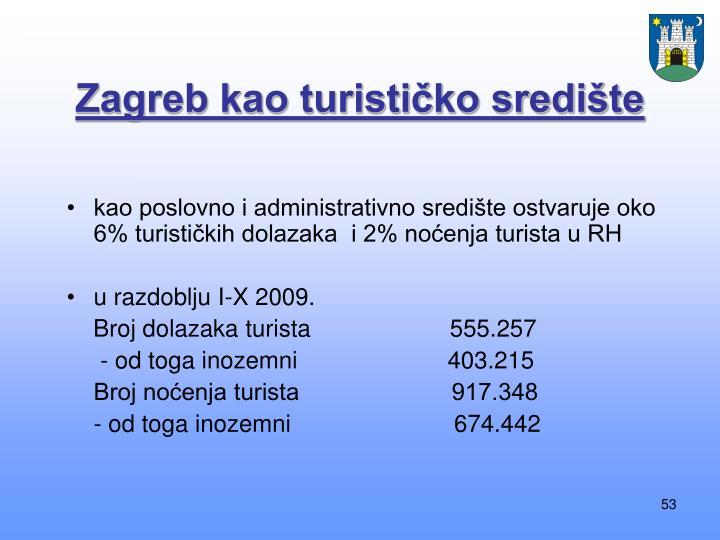 Zagreb kao turističko središte