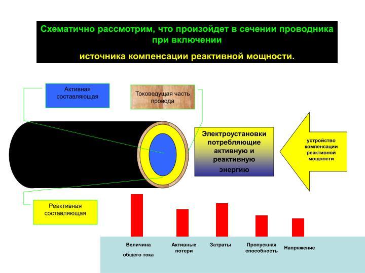 устройство компенсации реактивной        мощности