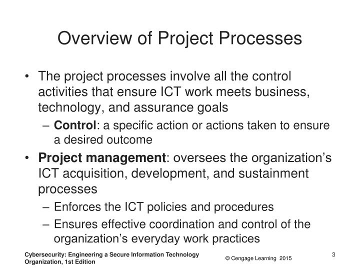 Overview of Project Processes