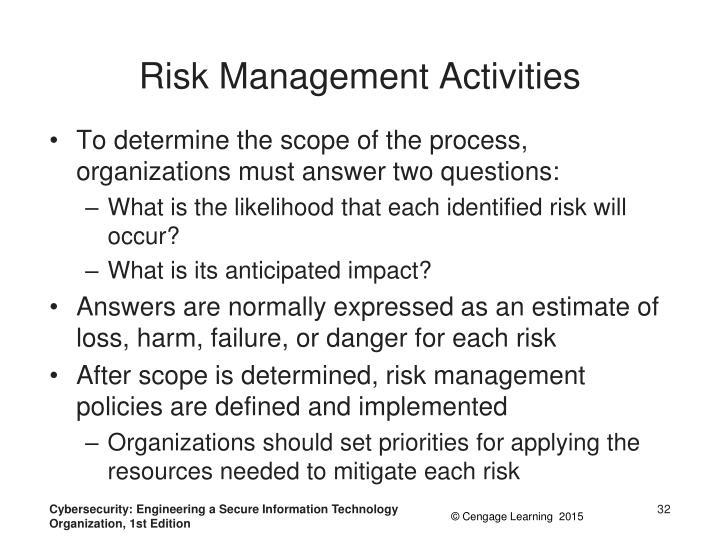 Risk Management Activities
