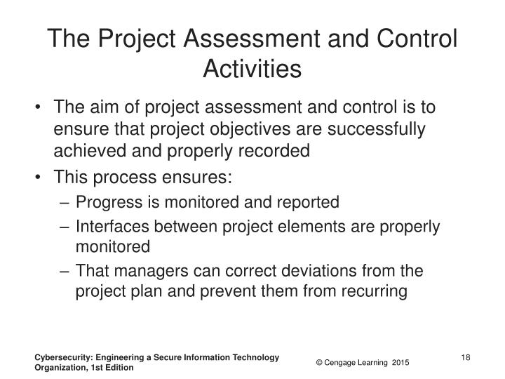 The Project Assessment and Control Activities